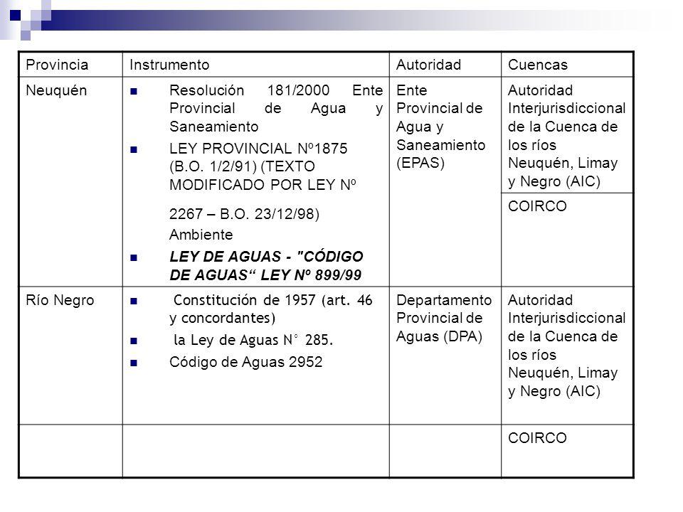Provincia Instrumento. Autoridad. Cuencas. Neuquén. Resolución 181/2000 Ente Provincial de Agua y Saneamiento.