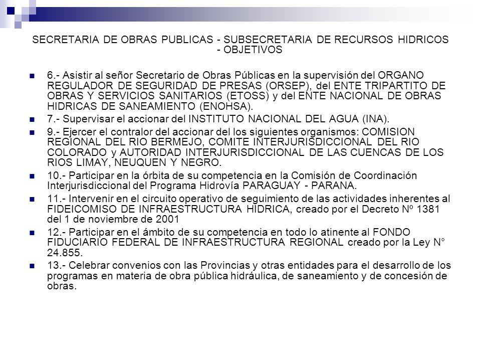 SECRETARIA DE OBRAS PUBLICAS - SUBSECRETARIA DE RECURSOS HIDRICOS - OBJETIVOS