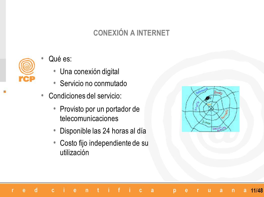 CONEXIÓN A INTERNET Qué es: Una conexión digital. Servicio no conmutado. Condiciones del servicio: