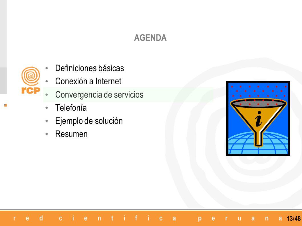 AGENDA Definiciones básicas. Conexión a Internet. Convergencia de servicios. Telefonía. Ejemplo de solución.