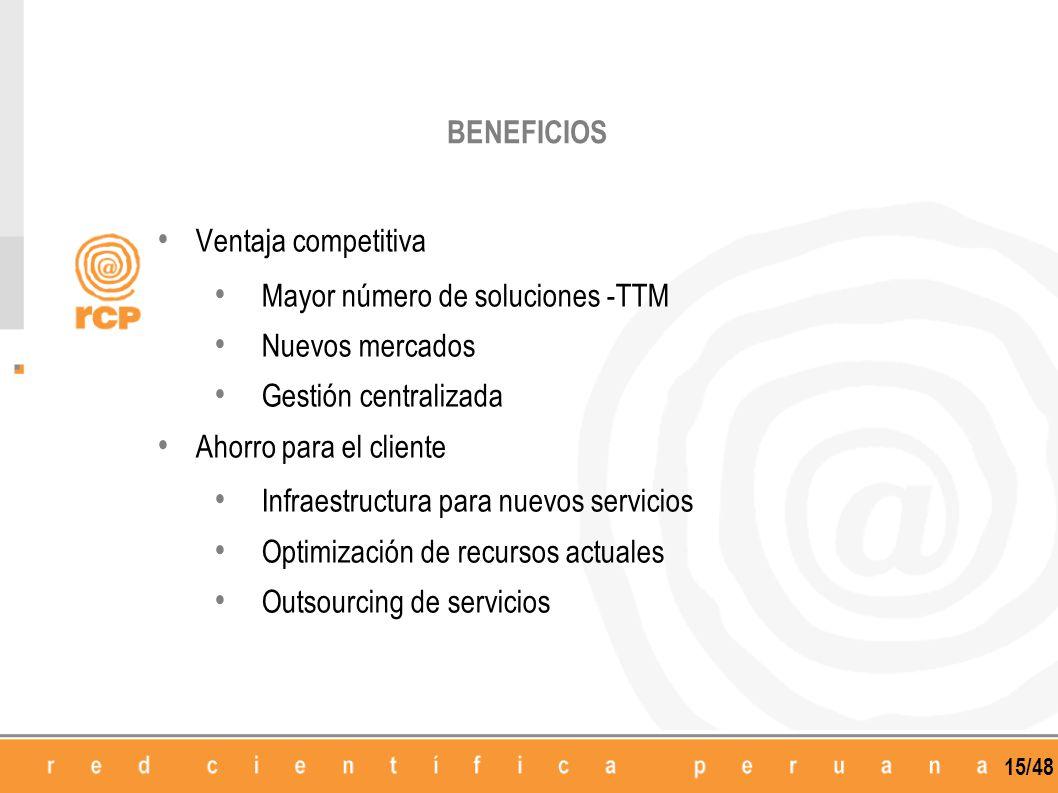 BENEFICIOS Ventaja competitiva. Mayor número de soluciones -TTM. Nuevos mercados. Gestión centralizada.
