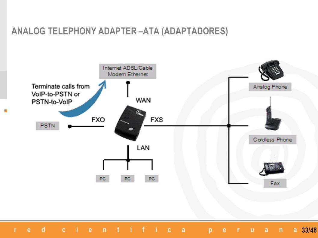 ANALOG TELEPHONY ADAPTER –ATA (ADAPTADORES)