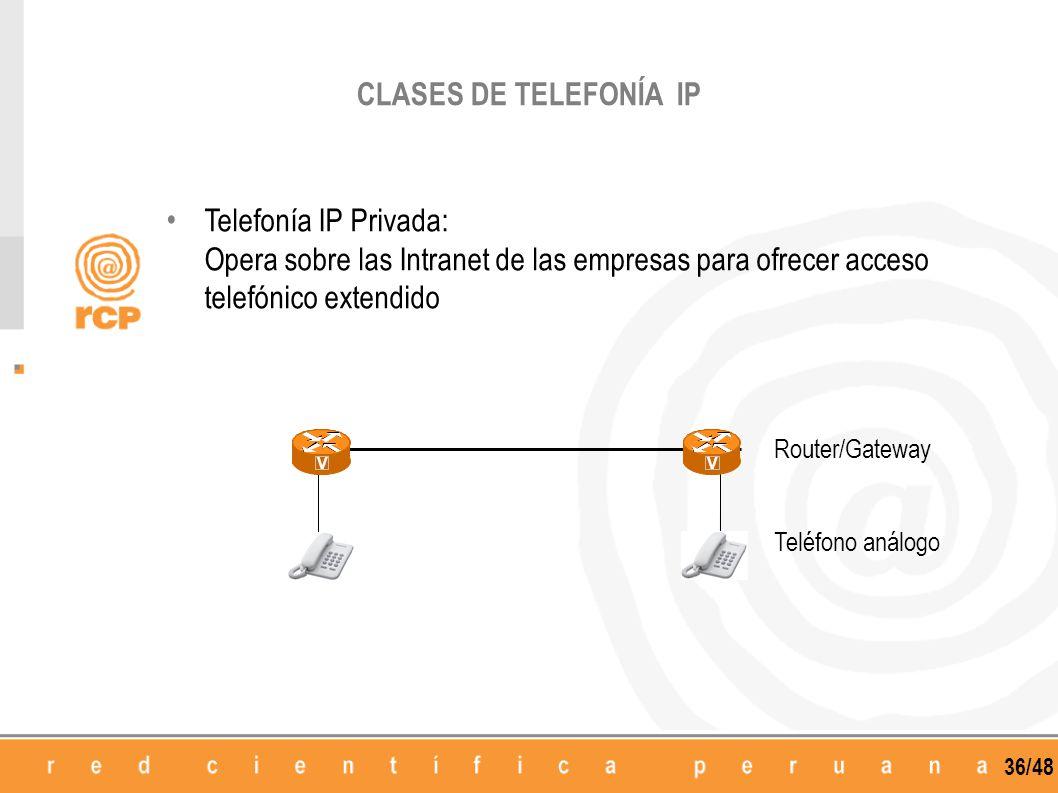 CLASES DE TELEFONÍA IP Telefonía IP Privada: Opera sobre las Intranet de las empresas para ofrecer acceso telefónico extendido.