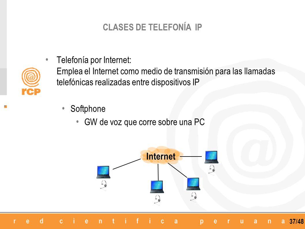 Internet CLASES DE TELEFONÍA IP