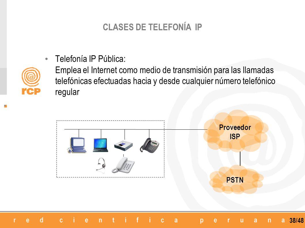 CLASES DE TELEFONÍA IP