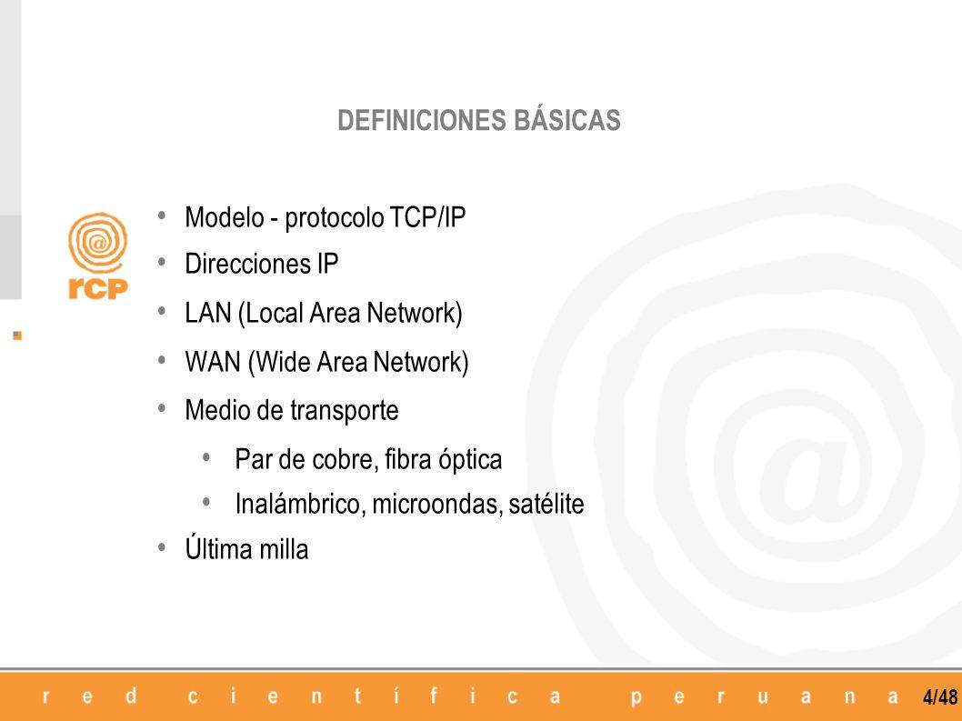 DEFINICIONES BÁSICAS Modelo - protocolo TCP/IP. Direcciones IP. LAN (Local Area Network) WAN (Wide Area Network)