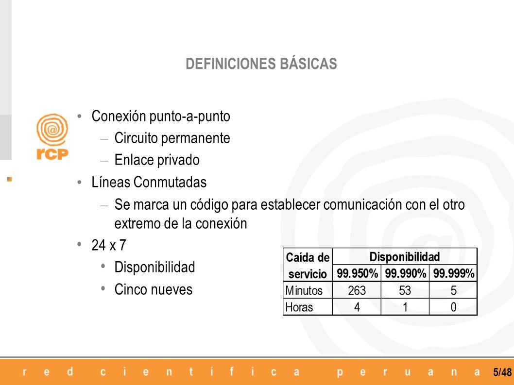 DEFINICIONES BÁSICAS Conexión punto-a-punto. Circuito permanente. Enlace privado. Líneas Conmutadas.