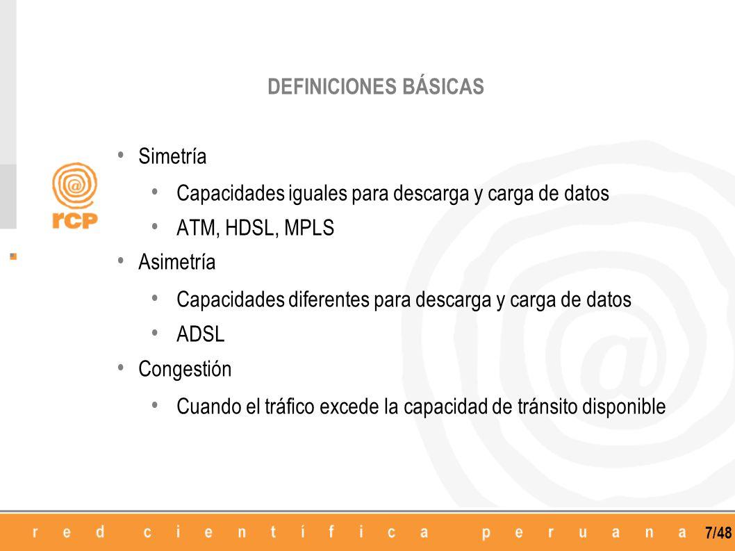 DEFINICIONES BÁSICAS Simetría. Capacidades iguales para descarga y carga de datos. ATM, HDSL, MPLS.