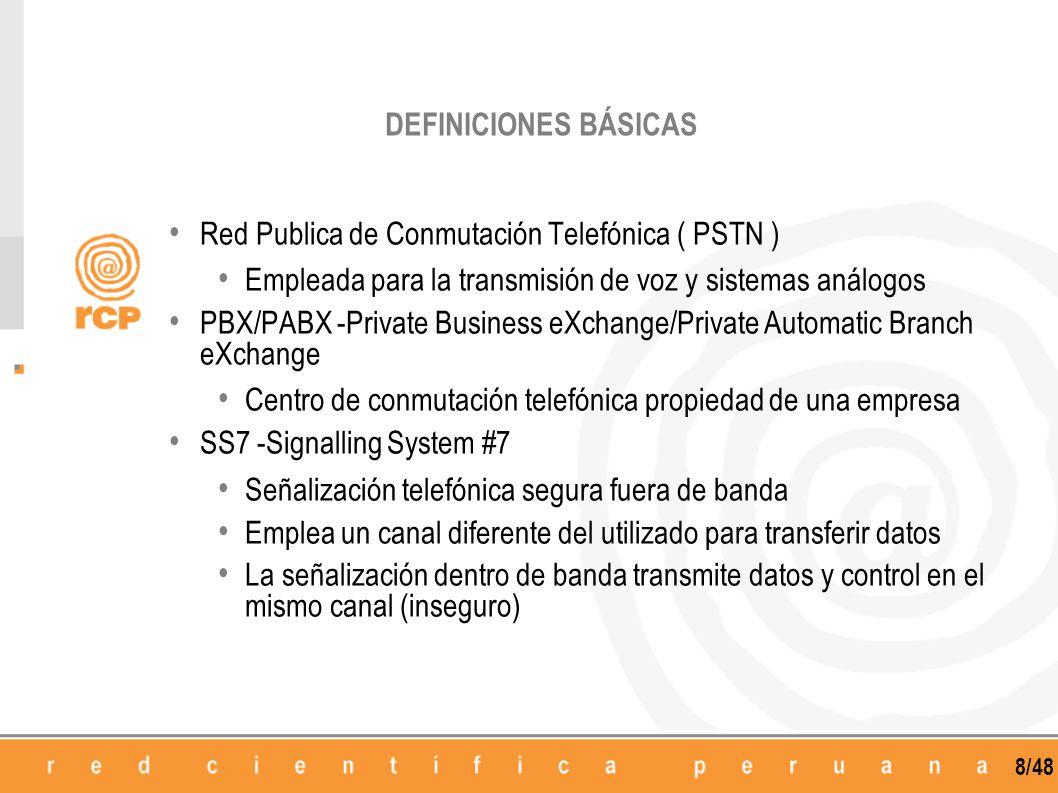 DEFINICIONES BÁSICAS Red Publica de Conmutación Telefónica ( PSTN ) Empleada para la transmisión de voz y sistemas análogos.