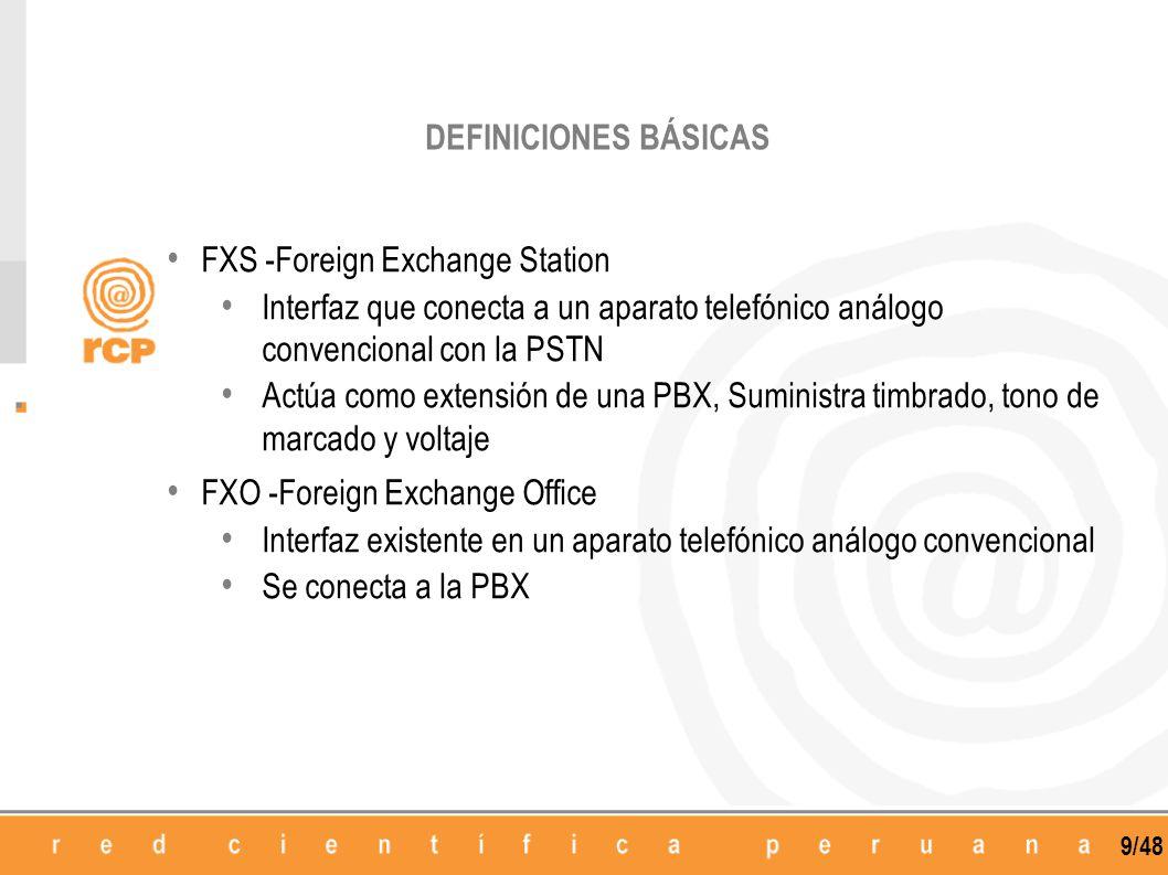 DEFINICIONES BÁSICAS FXS -Foreign Exchange Station. Interfaz que conecta a un aparato telefónico análogo convencional con la PSTN.