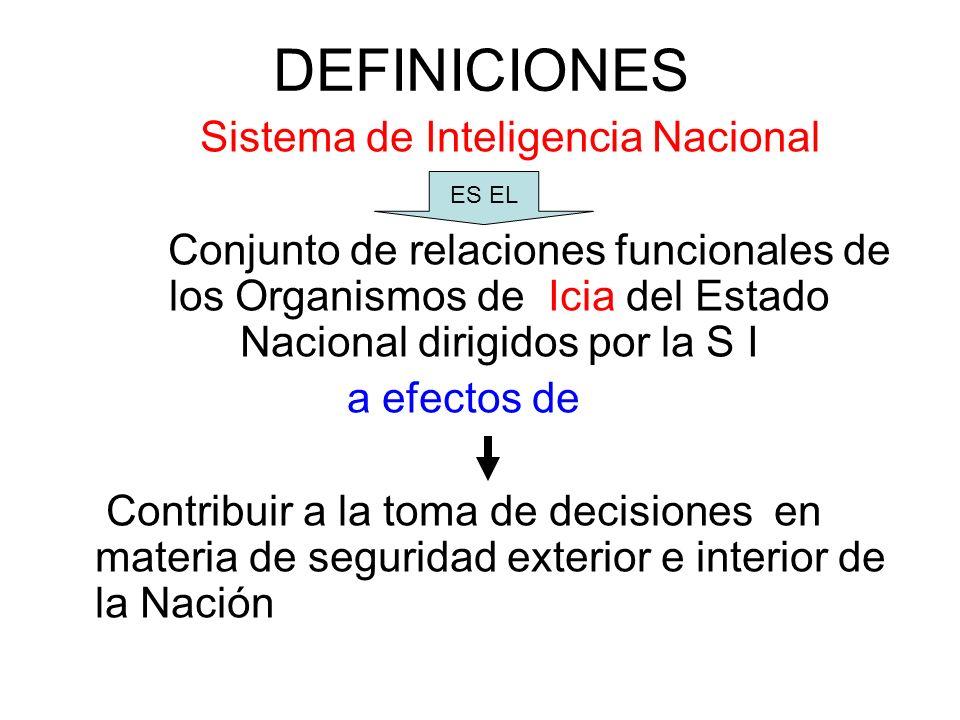Sistema de Inteligencia Nacional