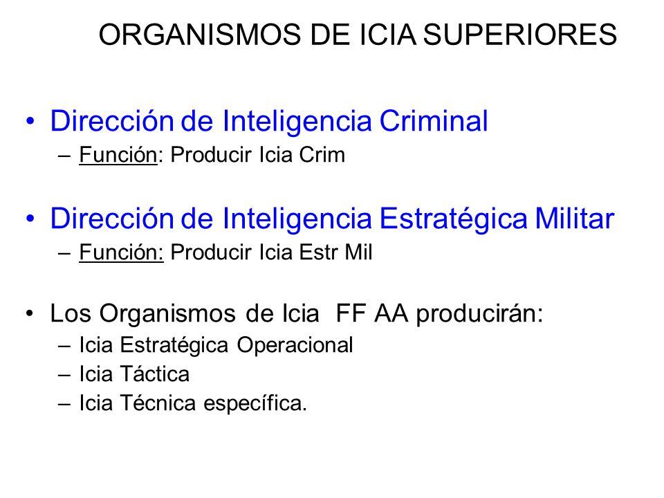 ORGANISMOS DE ICIA SUPERIORES