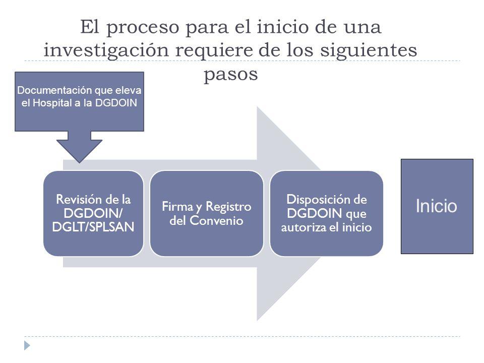 El proceso para el inicio de una investigación requiere de los siguientes pasos