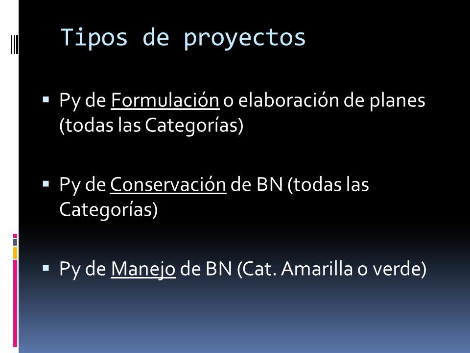 Tipos de proyectos Py de Formulación o elaboración de planes (todas las Categorías) Py de Conservación de BN (todas las Categorías)