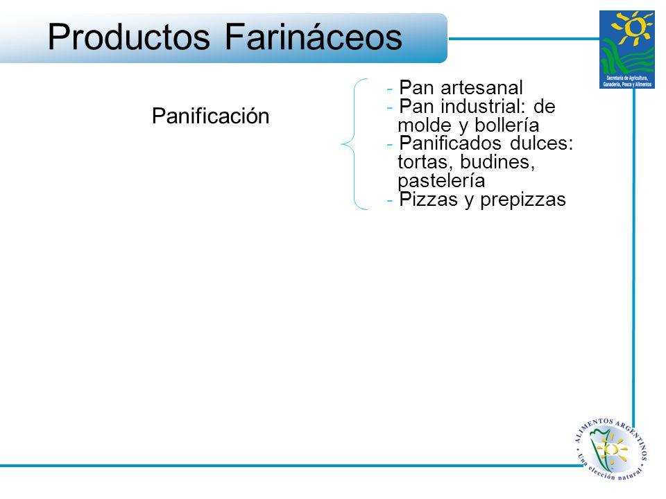 Productos Farináceos Panificación - Pan artesanal - Pan industrial: de