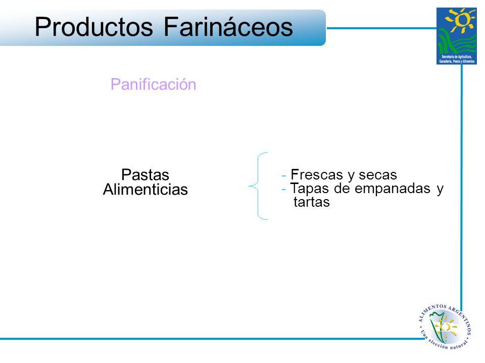 Productos Farináceos Panificación Pastas Alimenticias