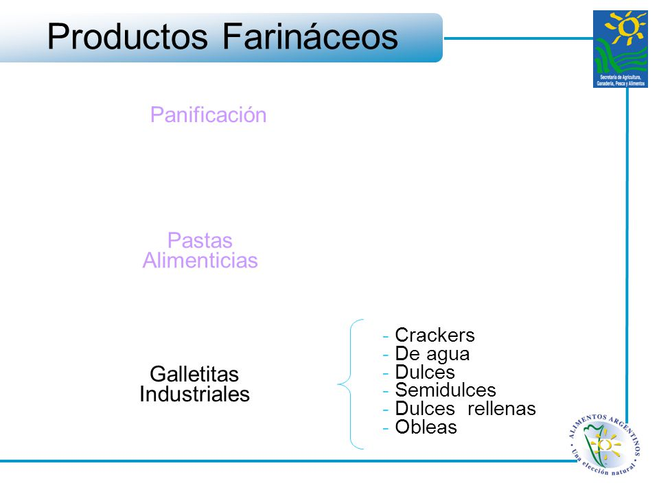 Galletitas Industriales