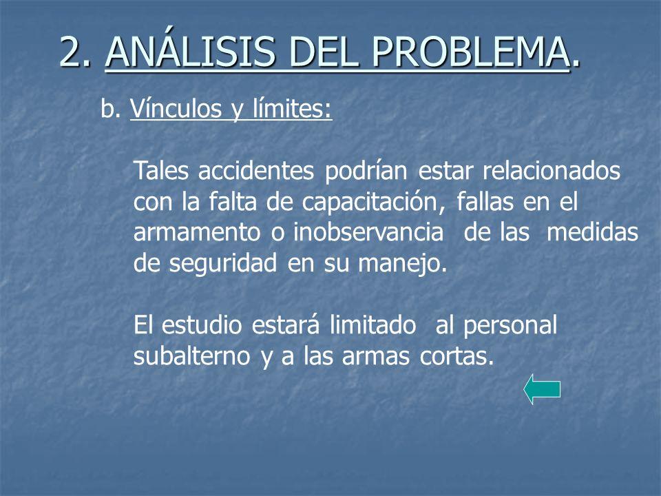 2. ANÁLISIS DEL PROBLEMA. b. Vínculos y límites: