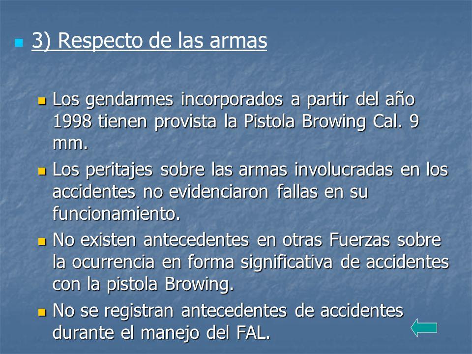 3) Respecto de las armas Los gendarmes incorporados a partir del año 1998 tienen provista la Pistola Browing Cal. 9 mm.