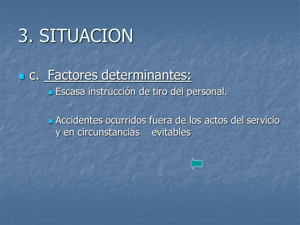 3. SITUACION c. Factores determinantes: