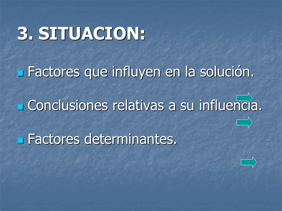 3. SITUACION: Factores que influyen en la solución.