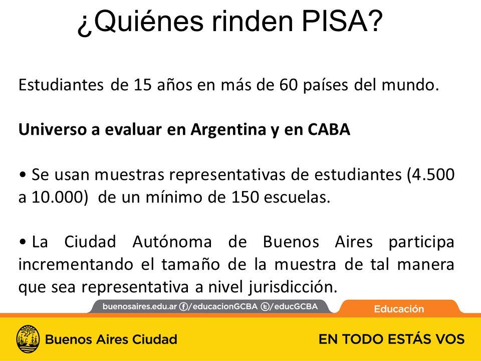 ¿Quiénes rinden PISA Estudiantes de 15 años en más de 60 países del mundo. Universo a evaluar en Argentina y en CABA.