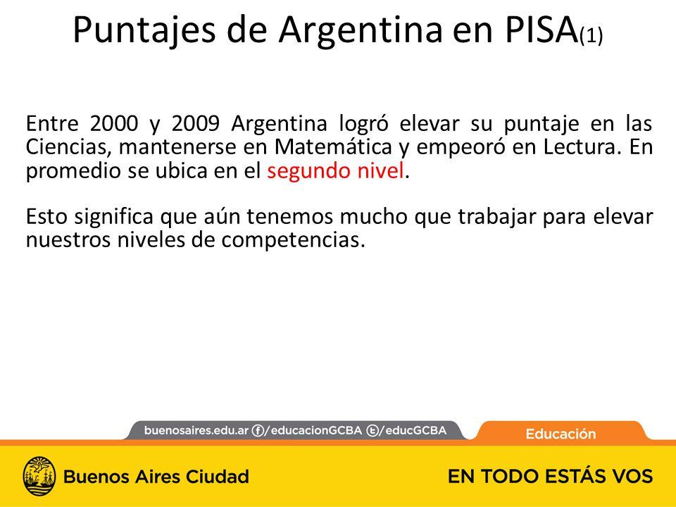 Puntajes de Argentina en PISA(1)