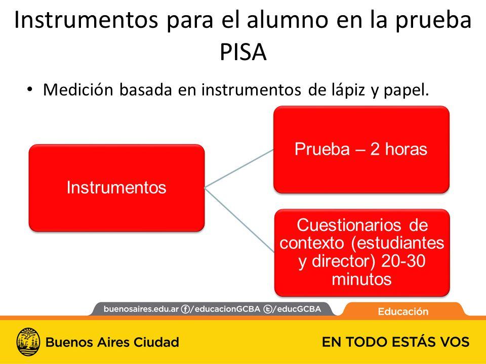 Instrumentos para el alumno en la prueba PISA