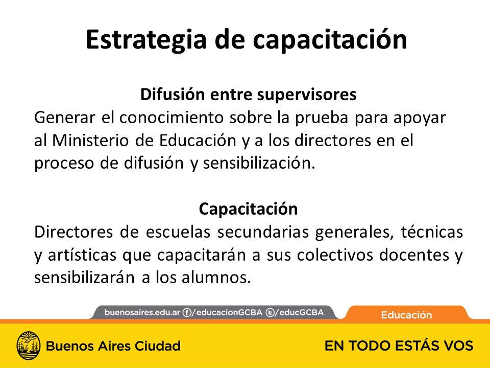 Estrategia de capacitación Difusión entre supervisores