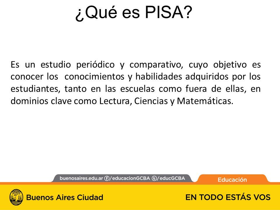 ¿Qué es PISA
