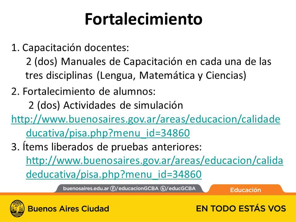 Fortalecimiento 1. Capacitación docentes: