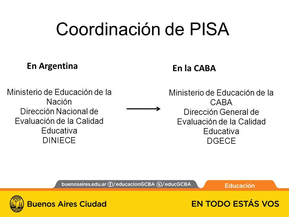 Coordinación de PISA En Argentina En la CABA