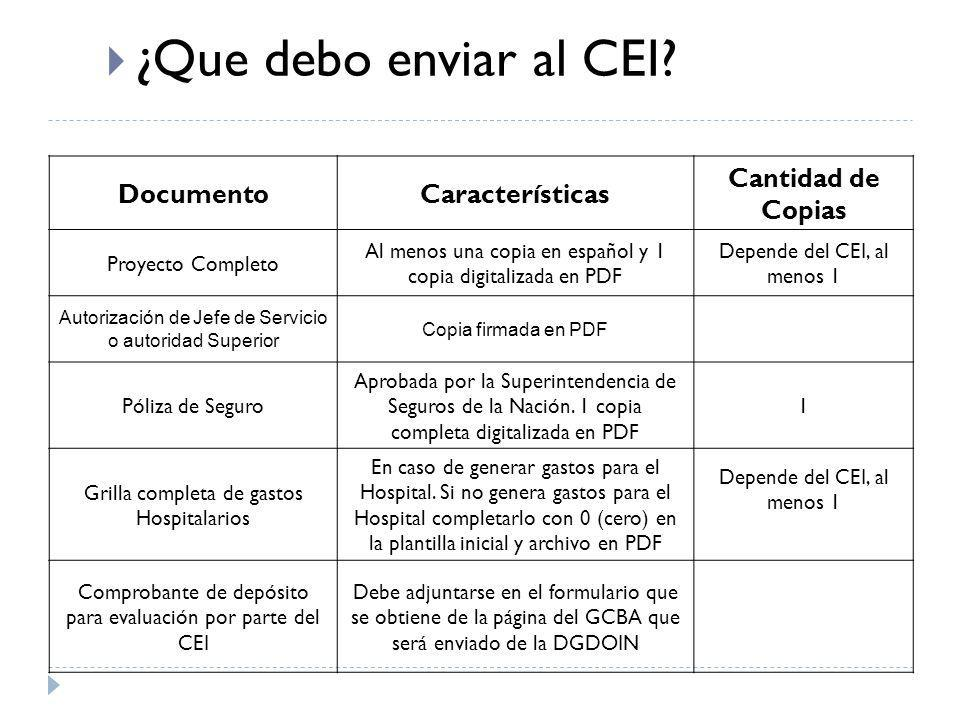 ¿Que debo enviar al CEI Documento Características Cantidad de Copias