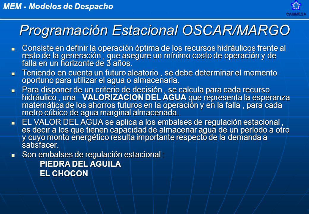 Programación Estacional OSCAR/MARGO