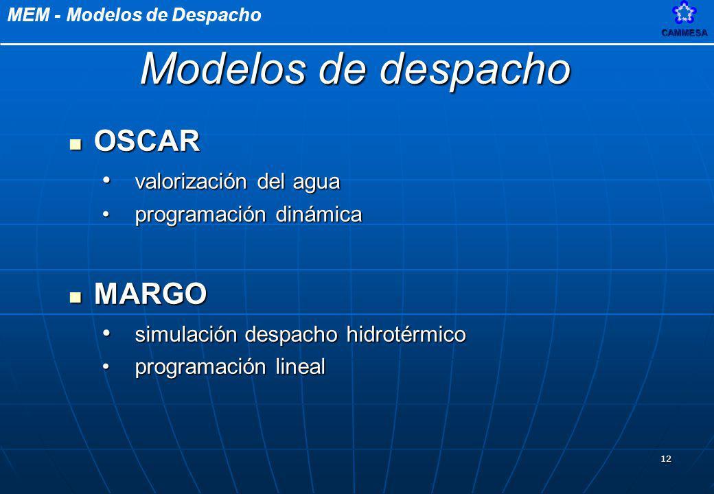 Modelos de despacho OSCAR MARGO valorización del agua
