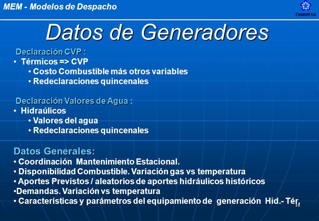 Datos de Generadores Datos Generales: Declaración CVP :
