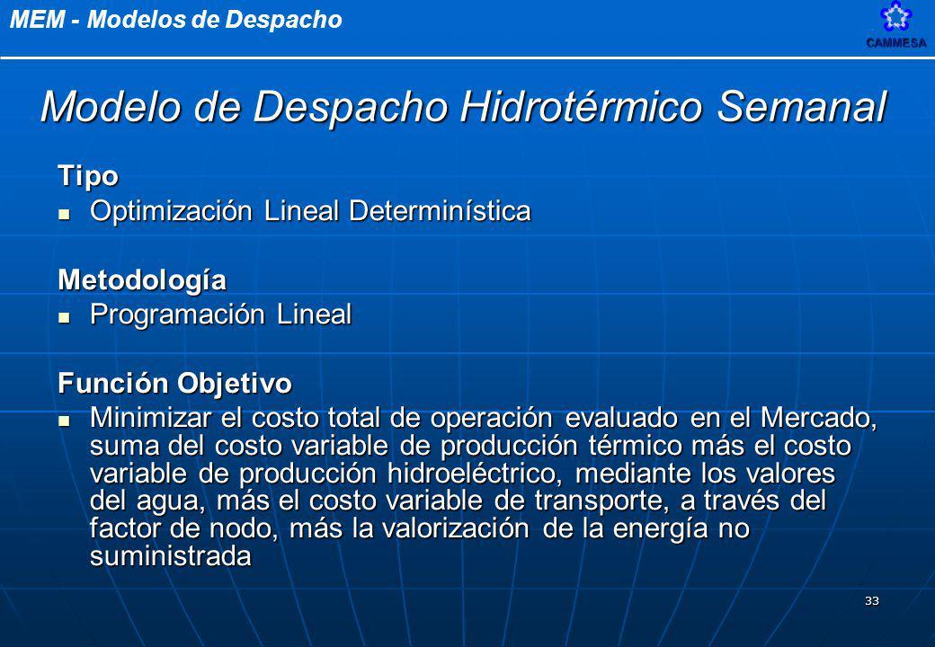 Modelo de Despacho Hidrotérmico Semanal