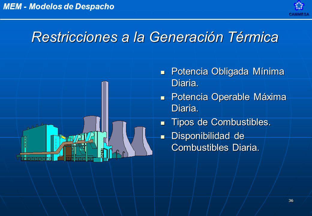 Restricciones a la Generación Térmica