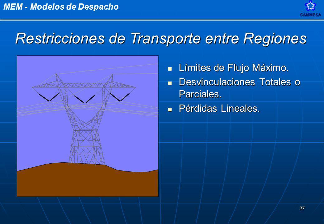 Restricciones de Transporte entre Regiones