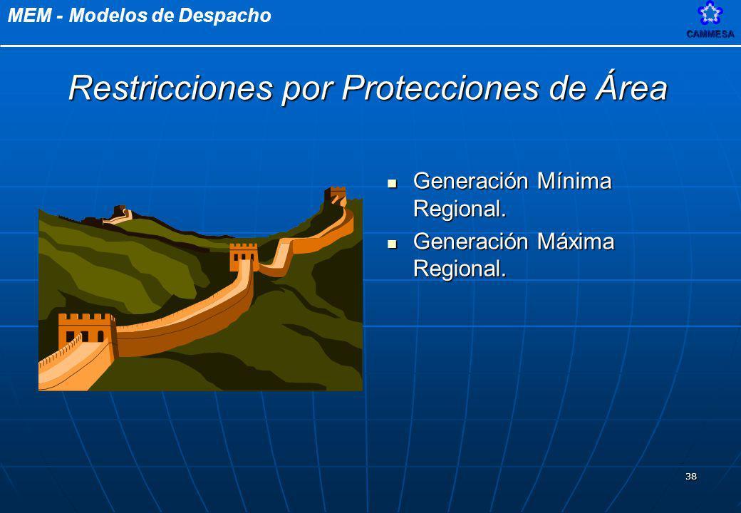 Restricciones por Protecciones de Área