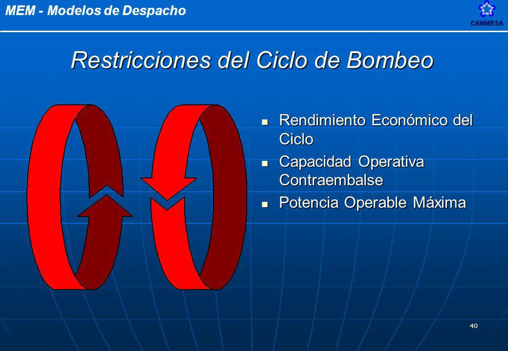 Restricciones del Ciclo de Bombeo