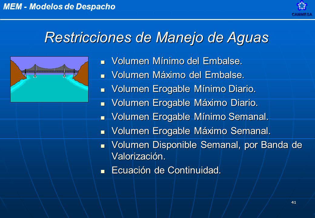 Restricciones de Manejo de Aguas