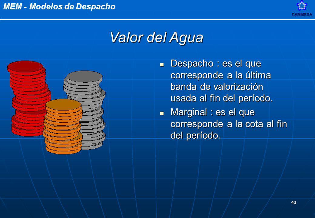 Valor del Agua Despacho : es el que corresponde a la última banda de valorización usada al fin del período.