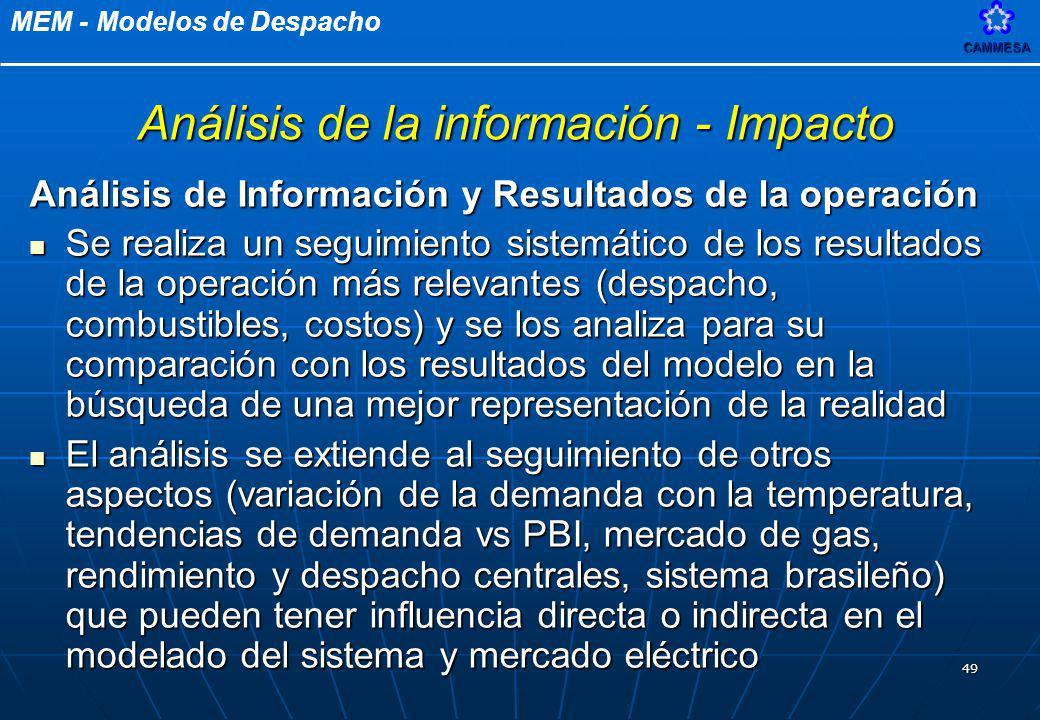 Análisis de la información - Impacto