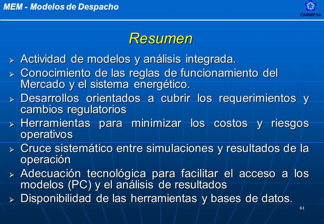 Resumen Actividad de modelos y análisis integrada.