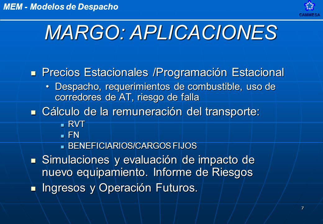 MARGO: APLICACIONES Precios Estacionales /Programación Estacional