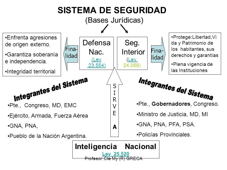 SISTEMA DE SEGURIDAD (Bases Jurídicas)