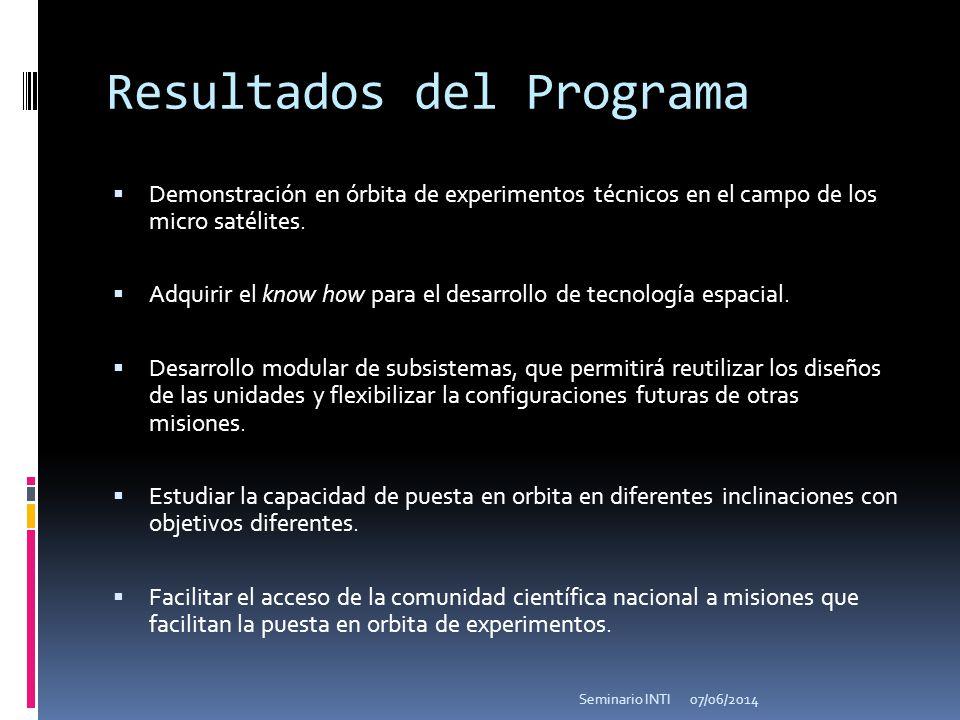 Resultados del Programa