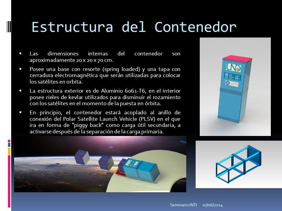 Estructura del Contenedor