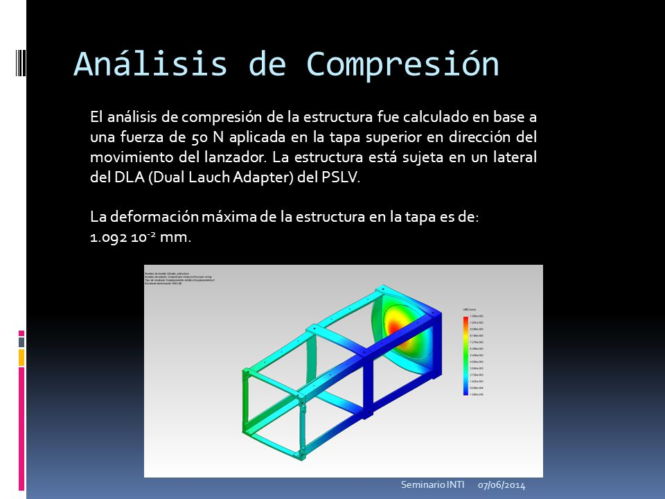 Análisis de Compresión